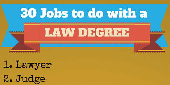 30 Jobs Law Degree Final Thumbnail