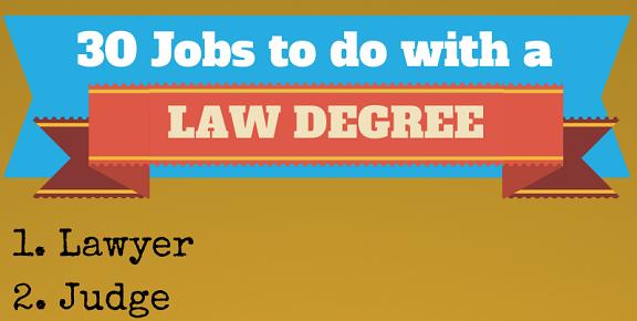 30 Jobs Law Degree Final Thumbnail